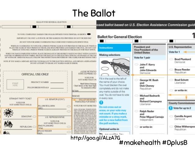 The Report Card http://goo.gl/Tt9C71 #makehealth #DplusB