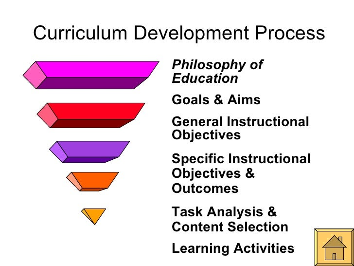 Curriculum Definitions and Reference Points