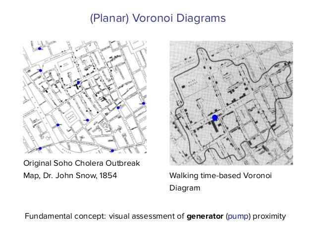 Veni Vidi Voronoi Attacking Viruses Using Spherical Voronoi Diagra