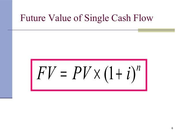 Tym value of money