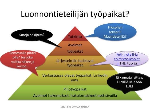 työpaikat mol fi Savonlinna