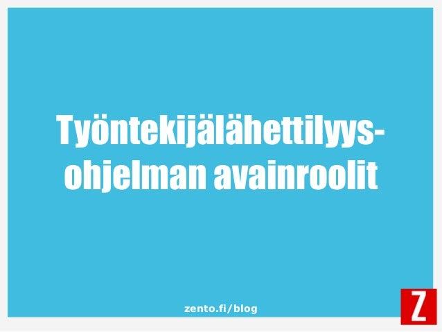 zento.fi/blog Työntekijälähettilyys- ohjelman avainroolit