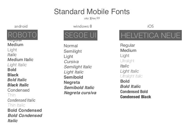 Typography for Developers