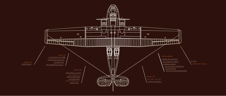 FBF | 9                                                                   1931–41                                         ...