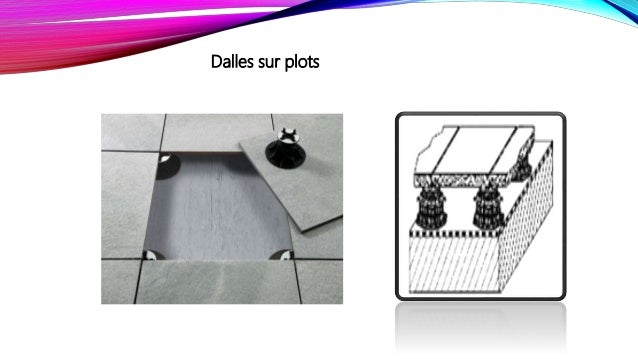 type de toiture terrasse et tanch it. Black Bedroom Furniture Sets. Home Design Ideas