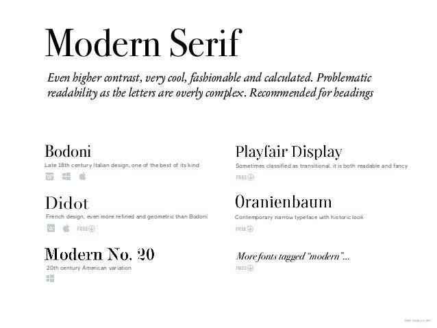 KAPTEREV COM Modern Serif Bodoni Didot