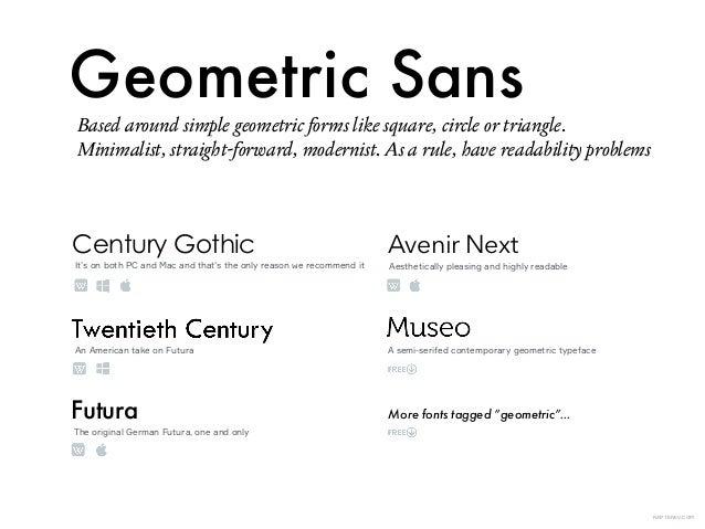 KAPTEREV COM Geometric Sans Futura Avenir