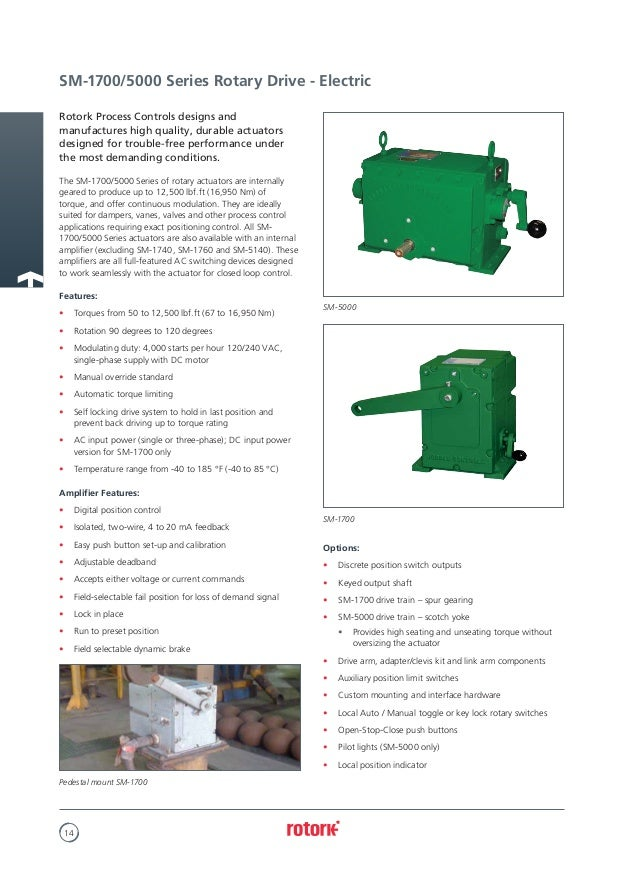 Type K Linear and Rotary Damper Actuators - Rotork