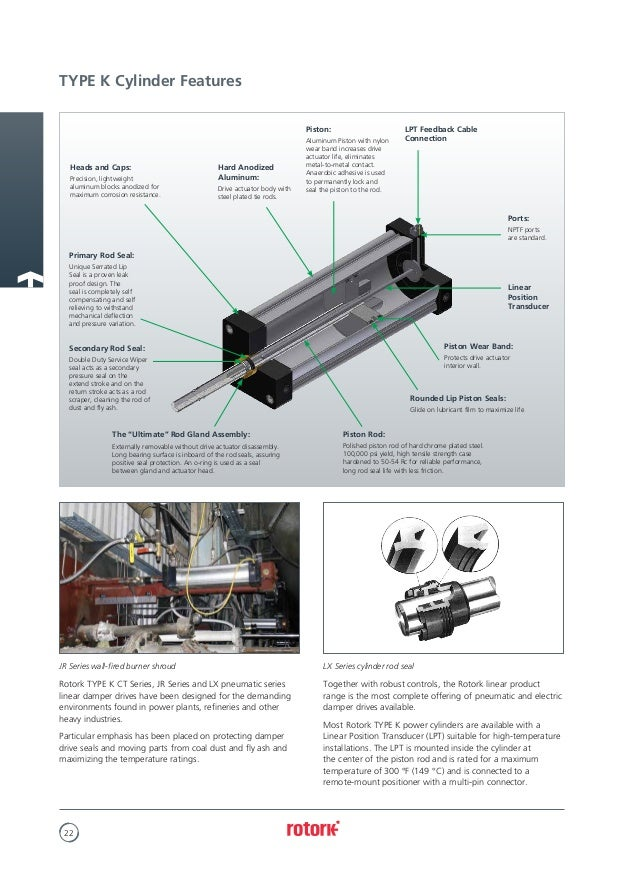 Type K Linear And Rotary Damper Actuators