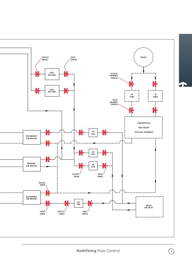 type k linear and rotary damper actuators rotork 5 638?cb\=1452445622 rotork iq3 wiring diagram piezos wiring diagram for 2 \u2022 wiring rotork actuator wiring diagrams at soozxer.org