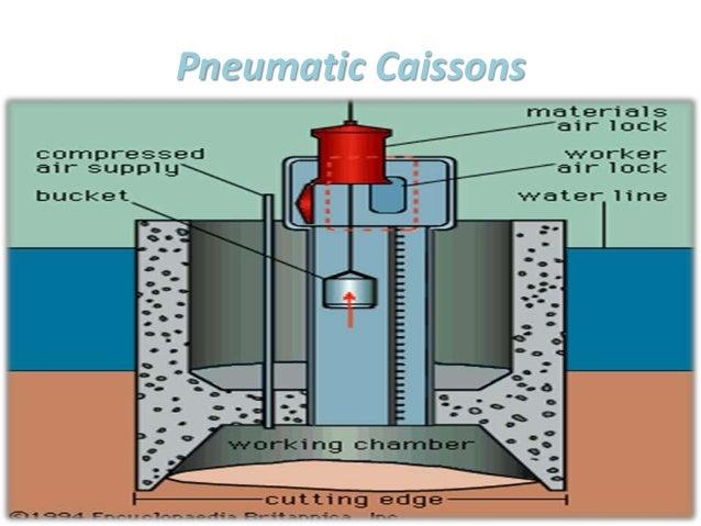 Pneumatic Caissons