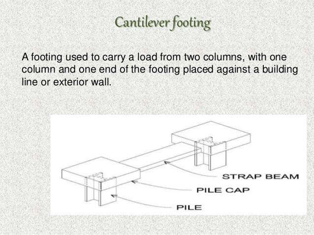 Type of footing