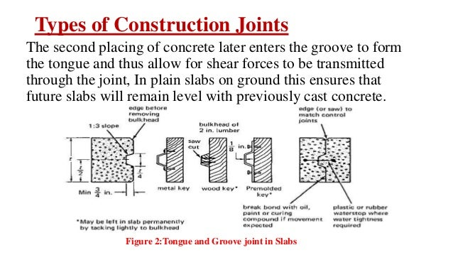 Type Of Structural Joints