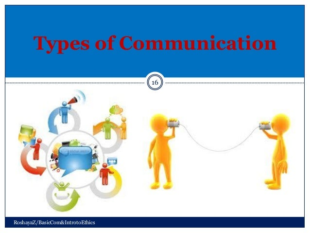 Type & Process of Communication