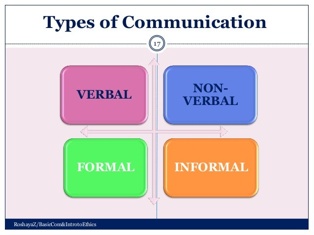 different forms of communications Another element of nonverbal communication is tone a different tone can change the perceived meaning of a message types of communication include verbal.