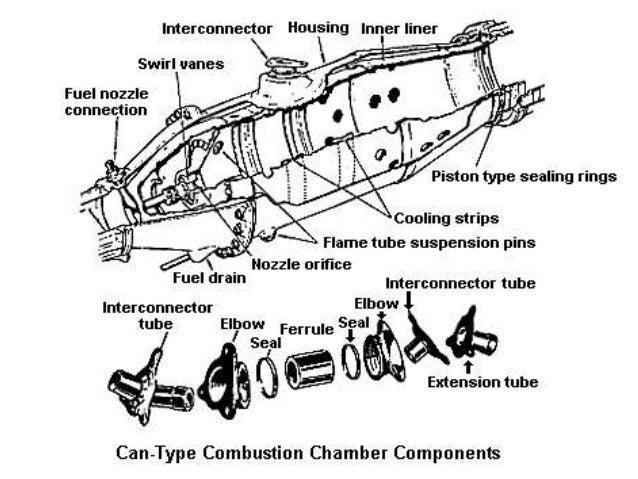 Pratt Amp Whitney Jet Engine Diagram