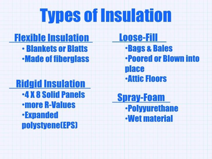 Types of Insulation <ul><li>Flexible Insulation  </li></ul><ul><ul><li>Blankets or Blatts  </li></ul></ul><ul><ul><li>Made...