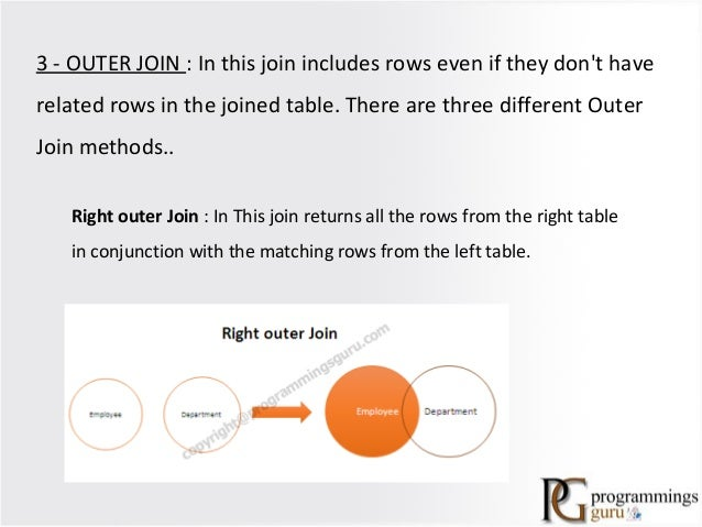 types of joins in sql