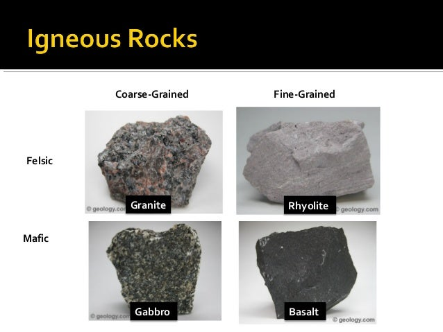 types of rocks There are three different types of rocks: igneous, sedimentary, and metamorphic the difference between each type is in how they are formed igneous rocks have many distinct characteristics.