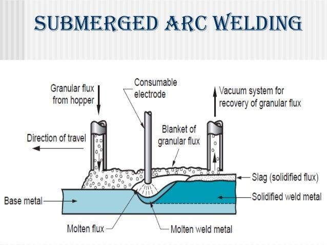 Type Of Welding Diagrams Wiring Diagram
