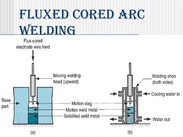 flux core schematic house wiring diagram symbols u2022 rh maxturner co