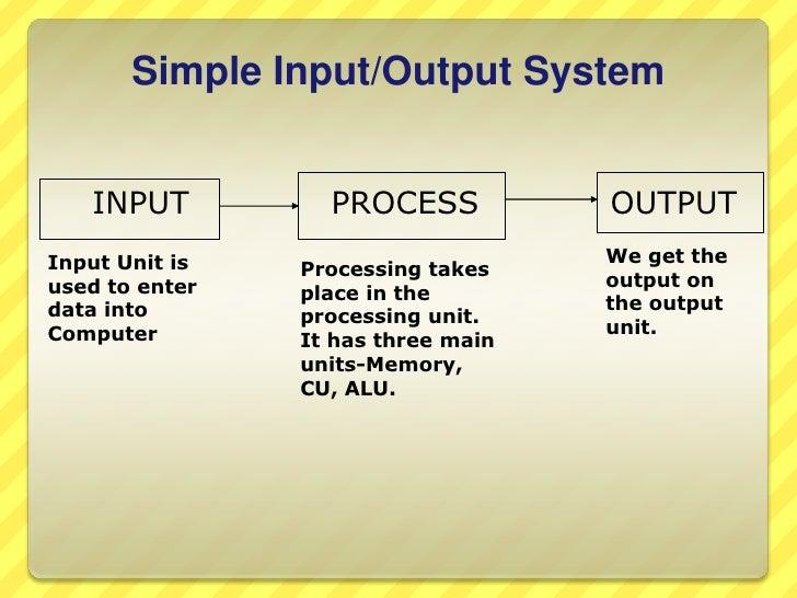 methods of data input output storage