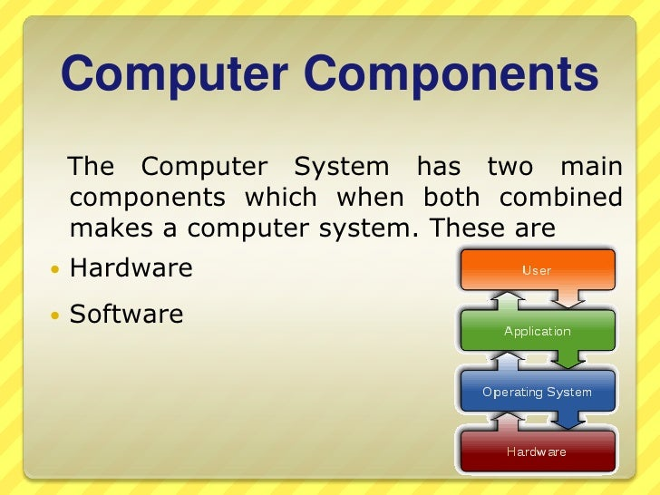 intranet computer system dissertation The human resource information system (hris) is a software or online solution for the data entry, data tracking, and data information needs of the human resources, payroll, management, and accounting functions within a business.