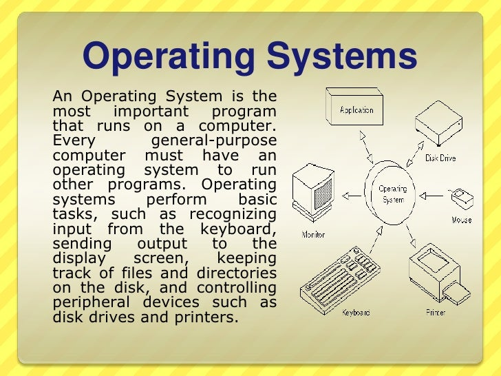 understanding the different types of computer systems and how they assist business Computers have changed the way we do business, and they computers allow the application of different types what are the advantages of computers in business.
