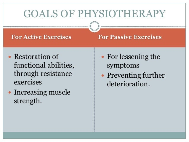 Categories of physiotherapy (A/C to Need) Short term Physio  For patients with :  Soft tissue injuries  Simple fracture...