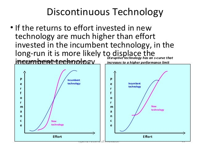 The Lean Enterprise: Introduction to Massively Disruptive Innovation