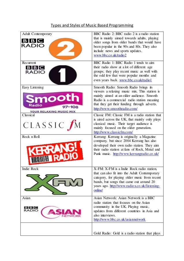 Adult contemporary radio stations