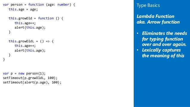 All You Need to Know About Type Script