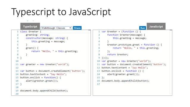 Typescript to JavaScript