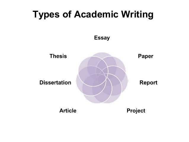 academic writing styles examples of simile