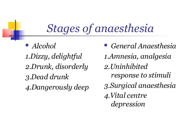 Stages of anaesthesia Alcohol              General Anaesthesia1.Dizzy, delightful   1.Amnesia, analgesia2.Drunk, disorde...
