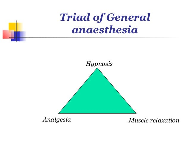 Triad of General       anaesthesia            HypnosisAnalgesia              Muscle relaxation