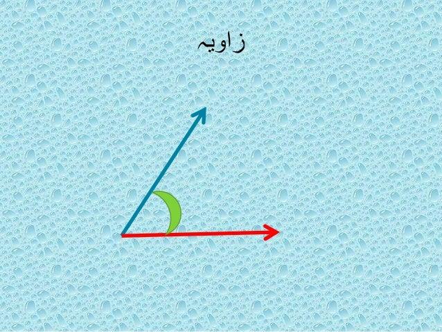 Types Of Angles Urdu