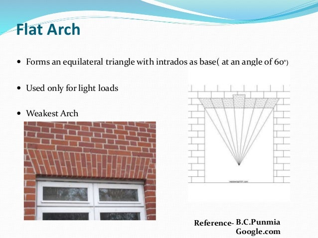 stone arch angles diagram wiring diagram online Triumphal Arch Diagram types of arches indoor stone arch stone arch angles diagram