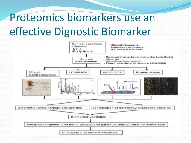 Proteomics biomarkers use an  effective Dignostic Biomarker