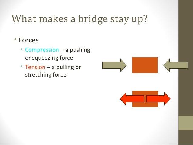 Types of bridge(concept)