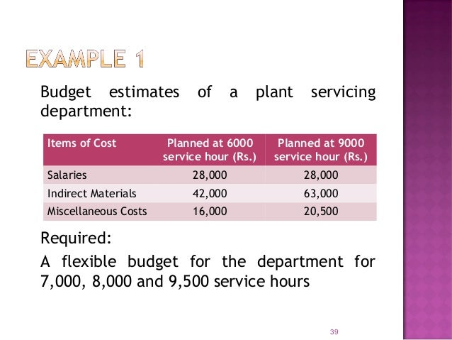  Indirect materials: 41 Increase in cost = Rs. 63,000 – Rs. 42,000 = Rs. 21,000 Increase in Service Hours = 9000 – 6000 =...