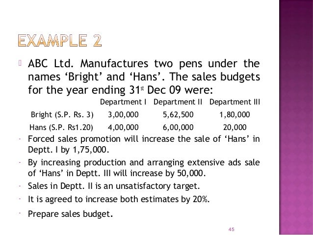  Drawn up after taking into account expected opening stock, estimated sales, desired closing stock of each article  Requ...