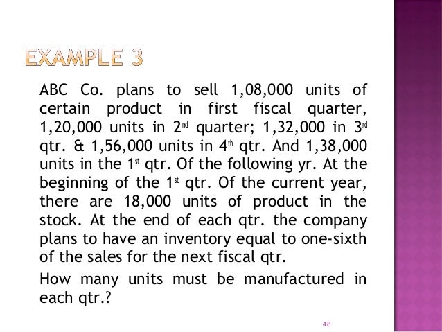  Shows quantities of materials required in budgeted production  Also shows level of material stocks to be maintained at ...