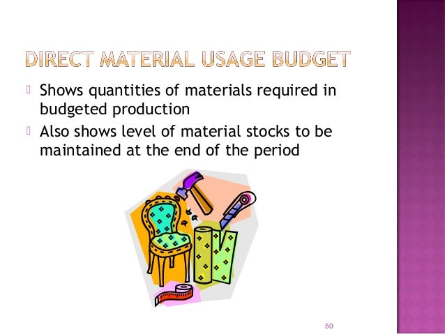 Materials Procurement Budget (Quantitative) A B Units of material required 1,26,000 2,10,000 Add: Closing Stock required 1...