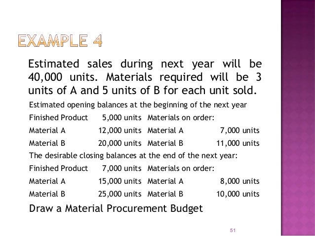  It shows the quantity of raw material which should be available at a particular time  Also the estimated cost of the ma...