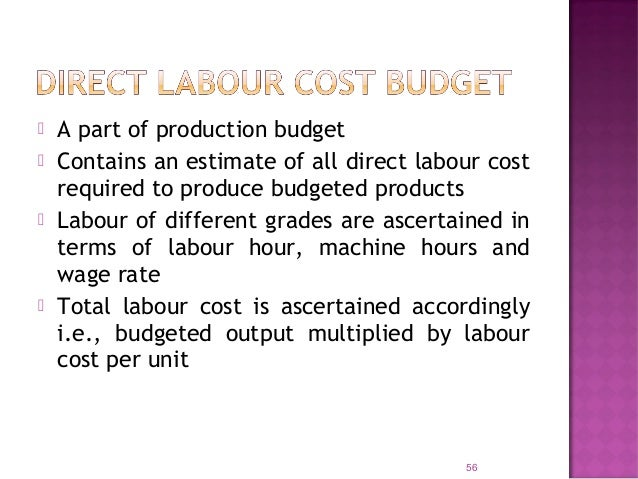 58 Quarterly Man-Power Budget Operat ion Hrly. Rate (Rs.) Product 1 Product 2 Product 3 Total No. of workers D.L. Hrs. Cos...