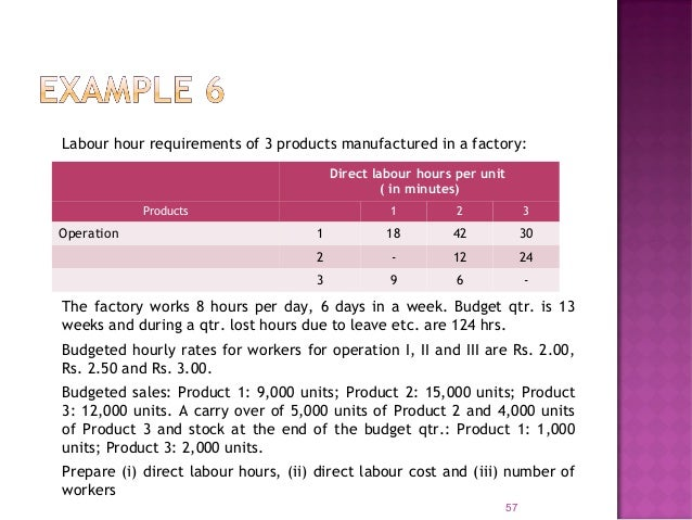 Note 2: Total available hours in a quarter per man 59 Total Hours = 8 x 6 x 13 = 624 Less: Hours lost due to leave etc. ...
