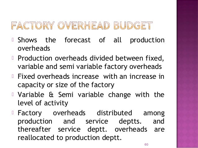 Accounting year of ABC Cosmetics starts from 1st April 2009. Estimates of items of factory overhead costs are: 62 Volume o...