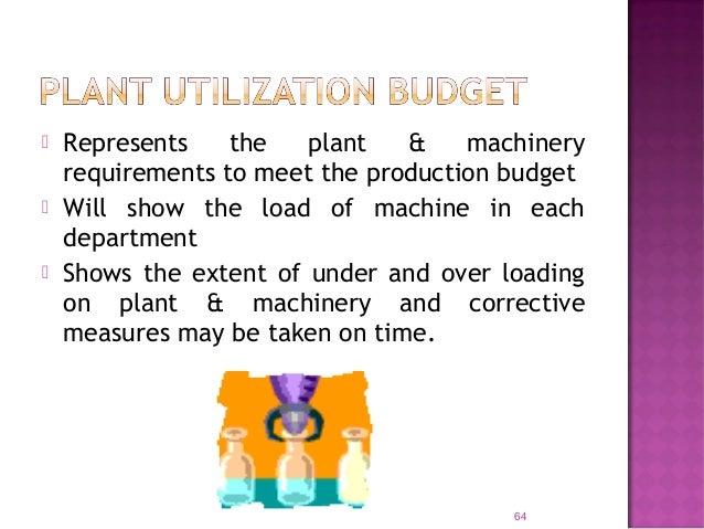 66 Production Budget Product Sales (units) Closing Stock (units) Opening Stock (units) Production Budget: Sales + Closing ...