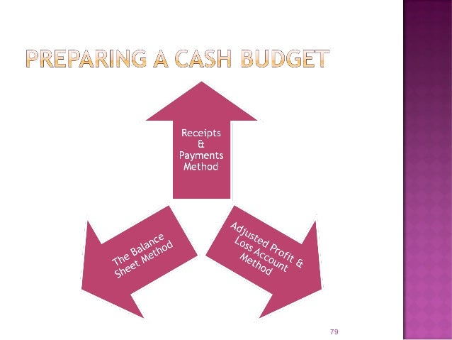  Prepare cash budget for May, June & July'10 81 Income & Expenditure Forecasts Month Credit Sales Credit Purchases Wages ...